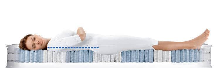 materasso, Su che materasso dormi?